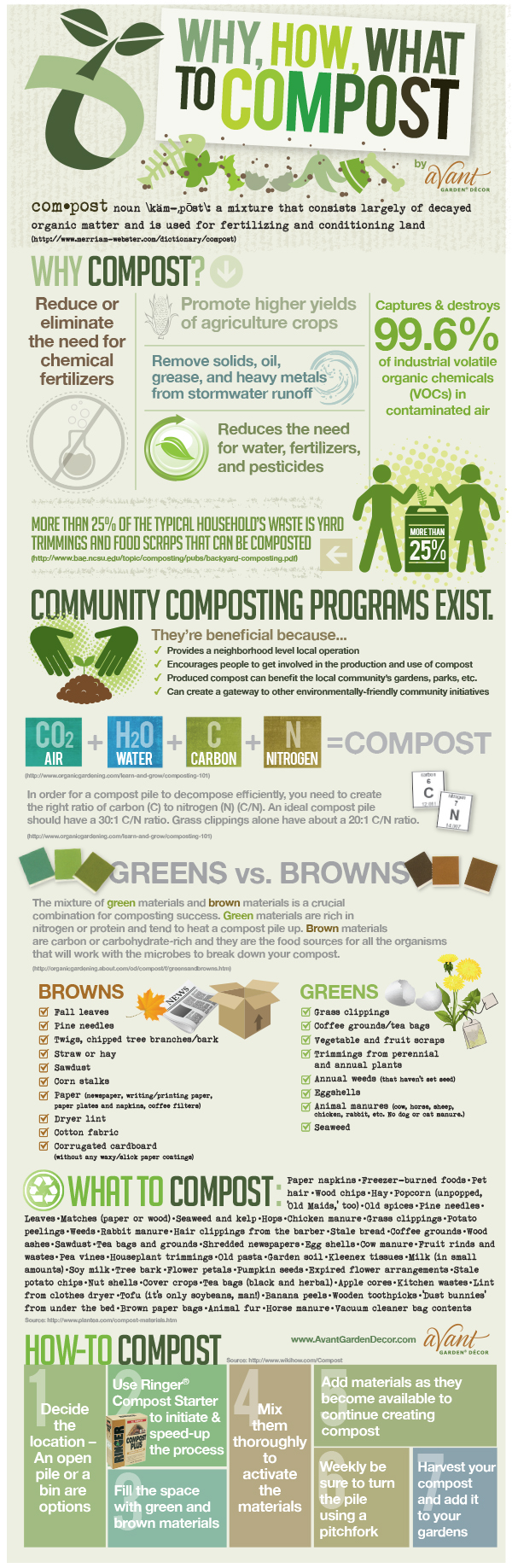 compost_infographic_5