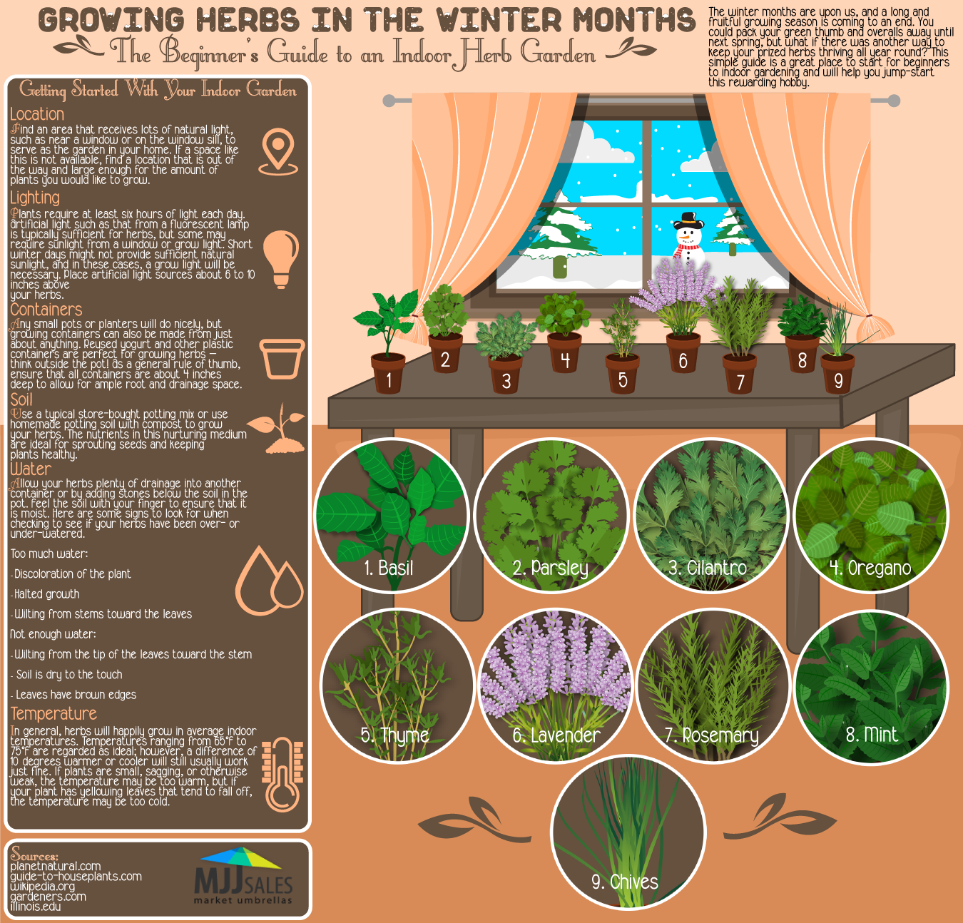 Tips urban organic gardener a simple guide to growing 9 delicious herbs indoors during the winter workwithnaturefo