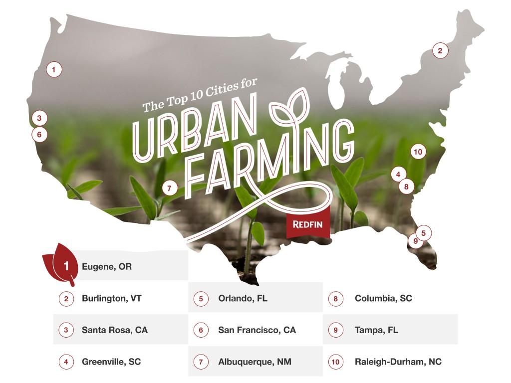 UrbanFarming_1280x960-new
