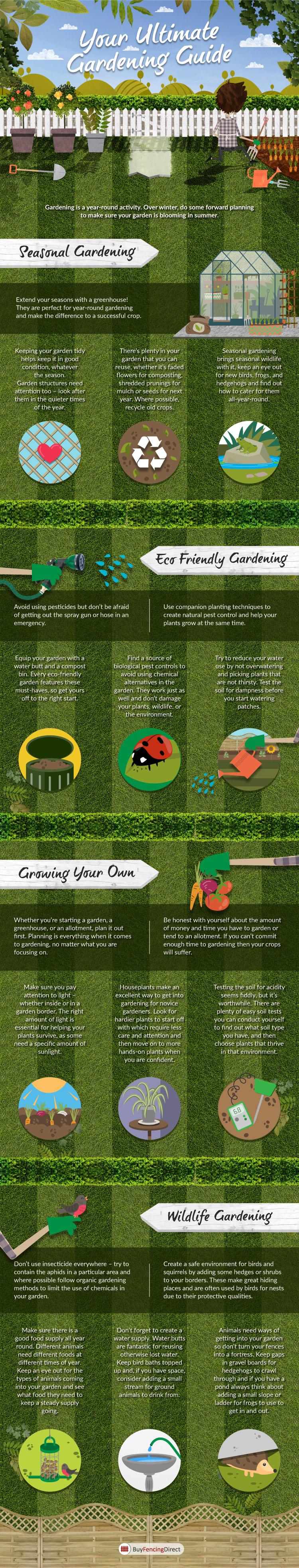 yugg-infographic1