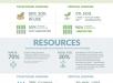 foodsense_infographic_090615rev_avf_fnl